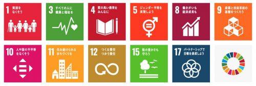 SDGs-top